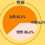 「長野県神城断層地震」ーお家の中で地震に備える